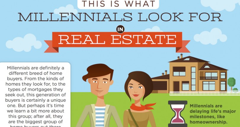 Millenials' Impact on Real Estate Today